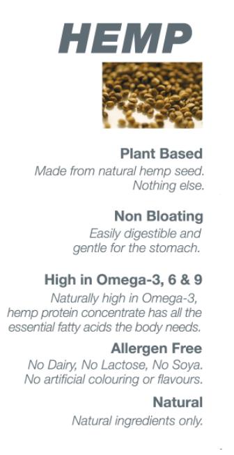 Hemp protein information