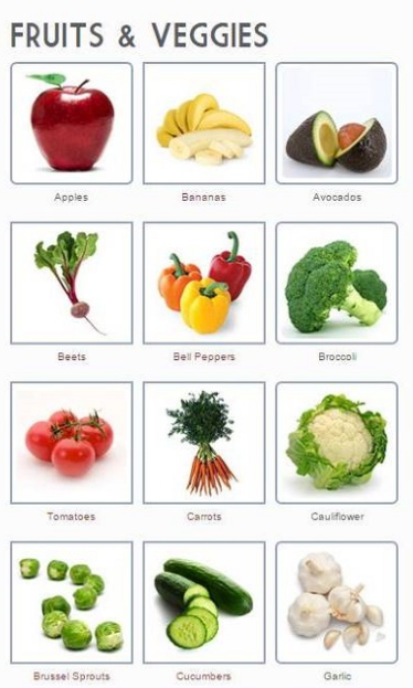 Paleo Fruits and Veggies