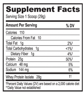 Dolce Whey Supplement facts